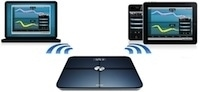 Wi-fi весы