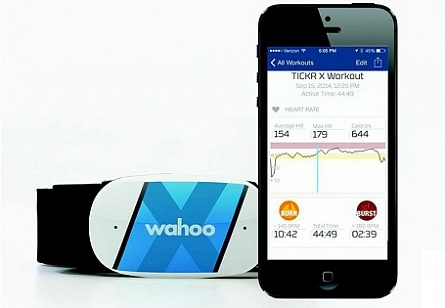 Bluetooth пульсометр TICKR X от компании Wahoo Fitness