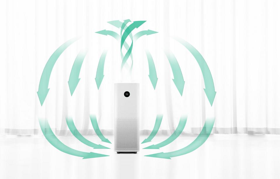 Xiaomi Mi Air Purifier Pro фильтрация