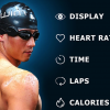 Zwim — настоящий компьютер с дисплеем для пловцов появился на Indiegogo
