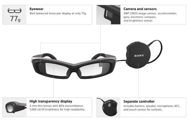 sony-smarteyeglass-features