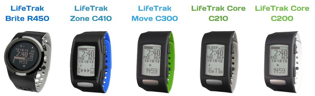 2015-10-15 12_38_40-Find Your LifeTrak - LifeTrak