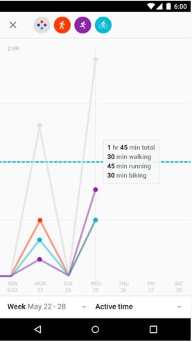 2015-12-30 02_55_28-Приложения получи Google Play– GoogleFit
