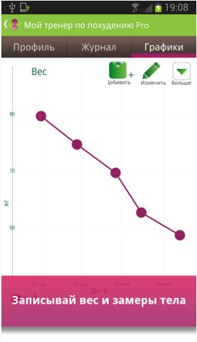 2015-12-30 02_57_17-Приложения сверху Google Play– Мой наставник сообразно похудению Pro