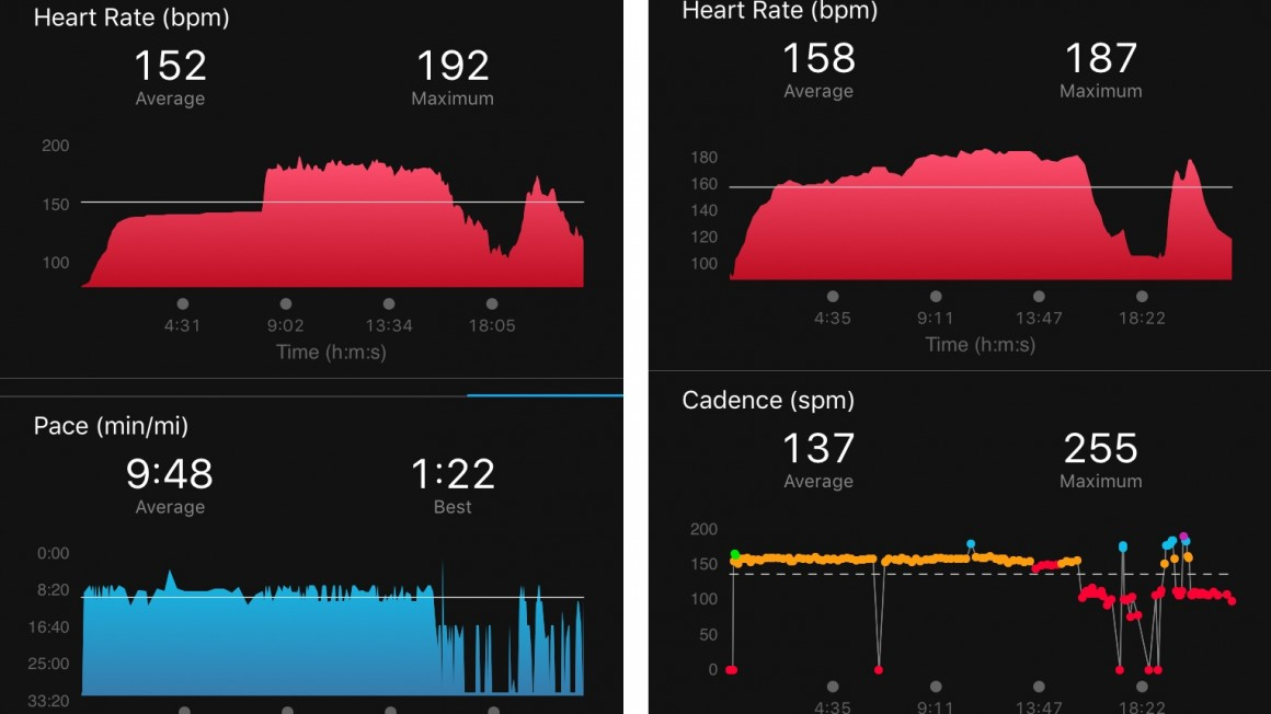 heart-rate-compare-1450123918-bcE5-full-width-inline