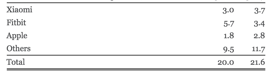 Снимок экрана 2017-08-04 в 7.17.27